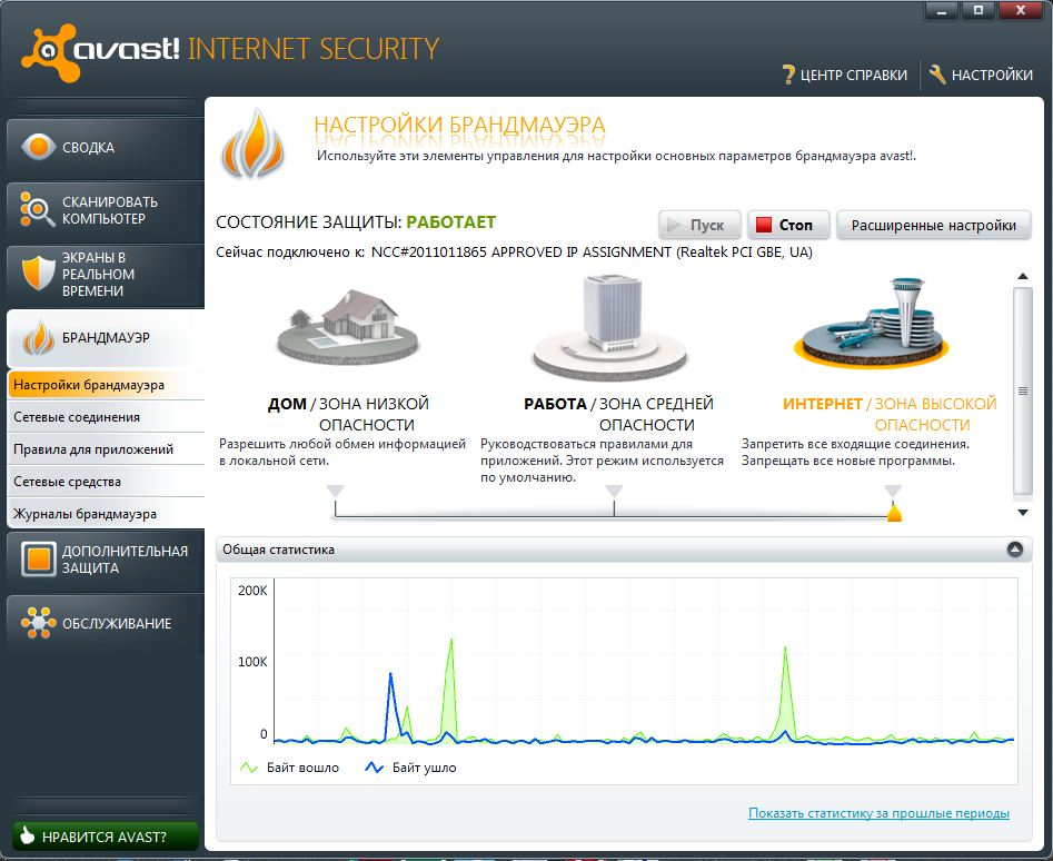 Avast. Pro Antivirus & Internet Security & Free 5.1.862 ML/Rus.